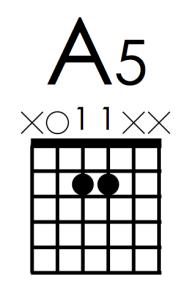 A power chord