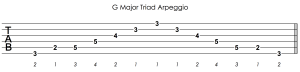 G major triad arp TAB for blog