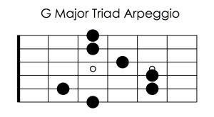 G major triad arp for blog